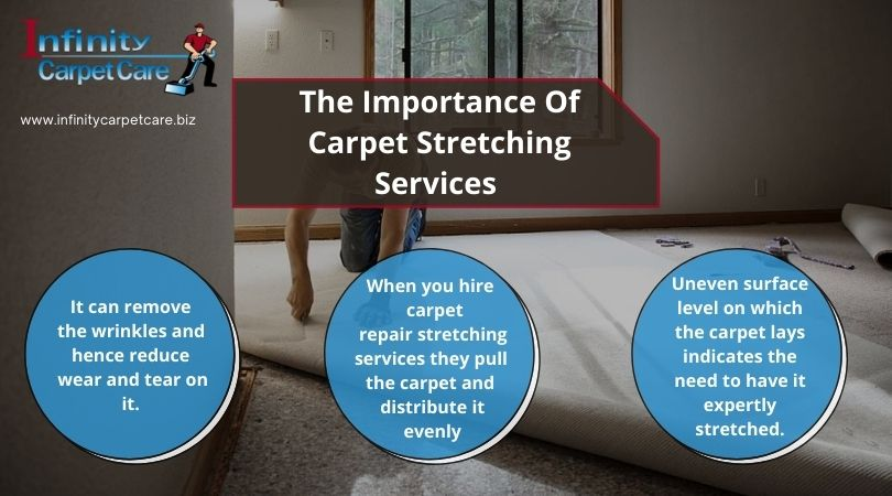 The Importance Of Carpet Stretching Services