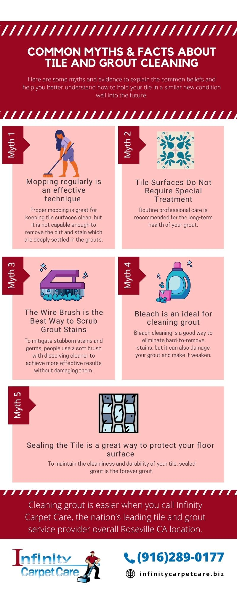 Common Myths & Facts About Tile and Grout Cleaning